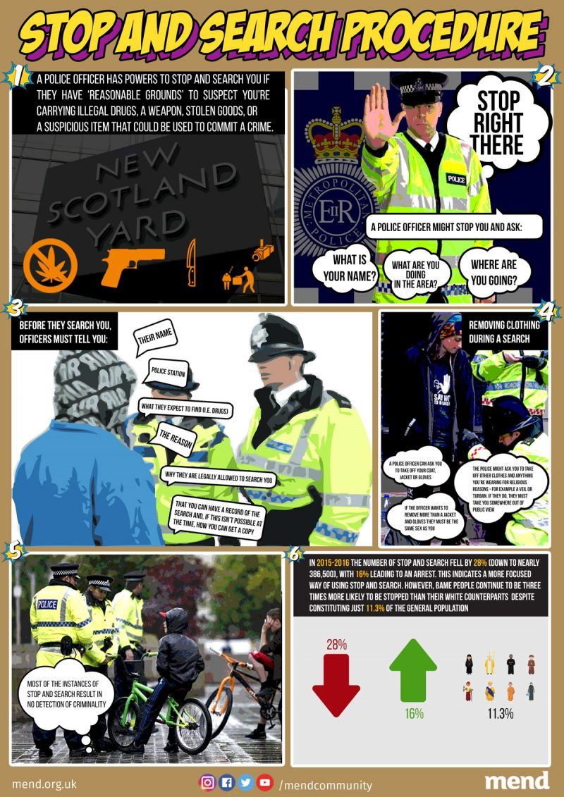Stop and Search Procedure